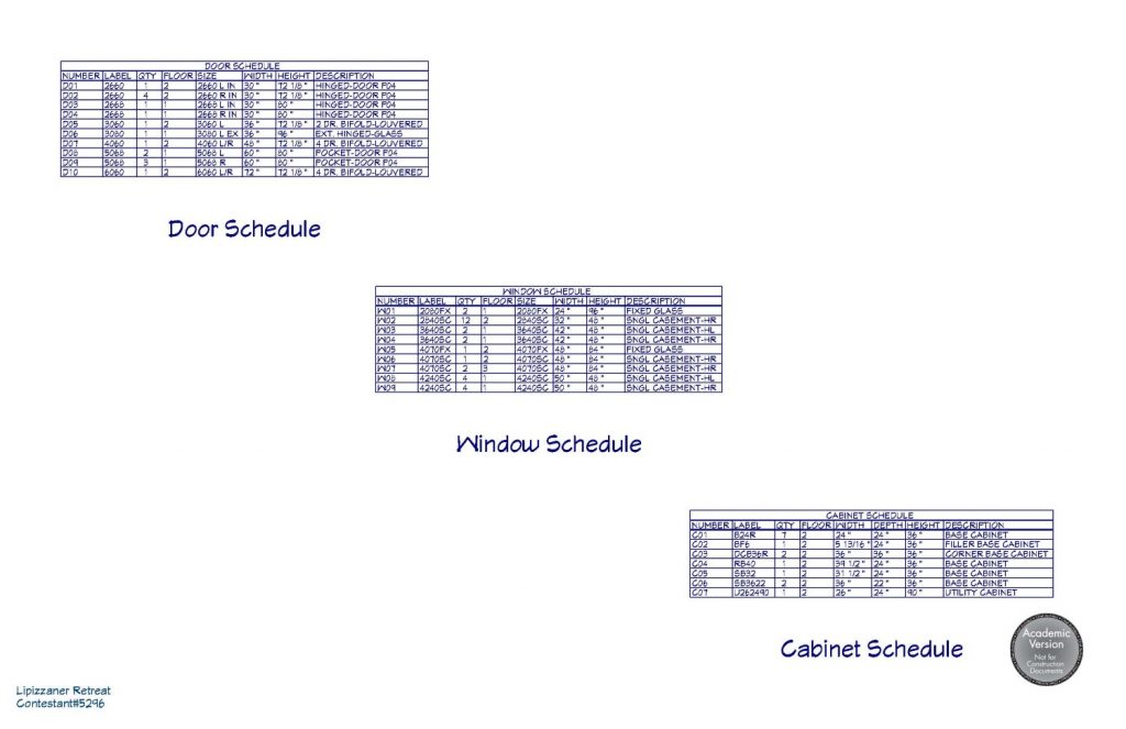 Door, window and cabinet schedules for final construction documentation.