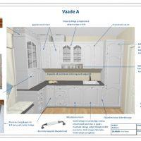 White kitchen design with bar sink.