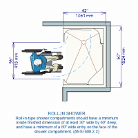 Cad detail showing the NKBA accessibility guidelines for a Roll-In Shower.
