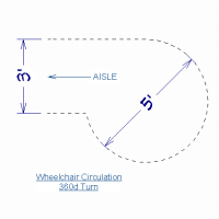Cad detail showing the NKBA accessibility guidelines for wheelchair circulation.
