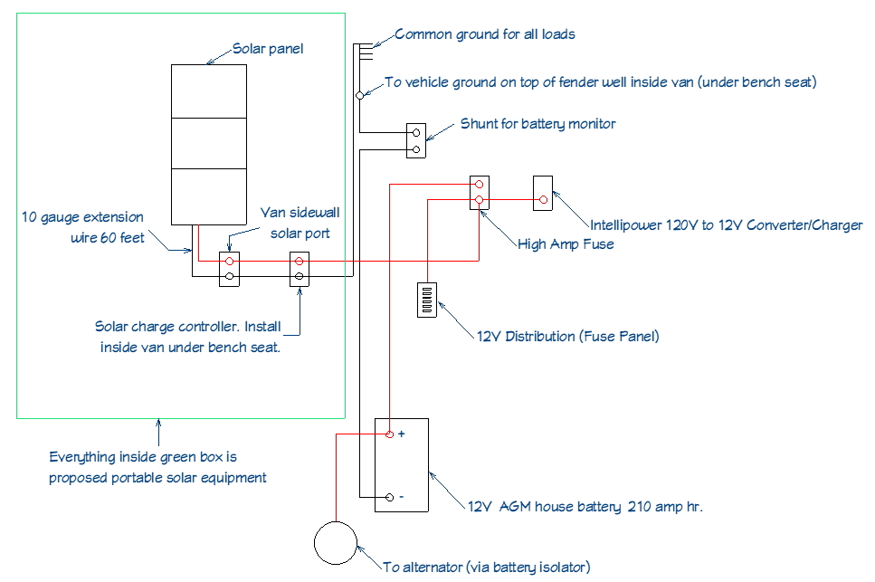 Diagram created in Chief Architect Software for the installation of a solar panel for the van.